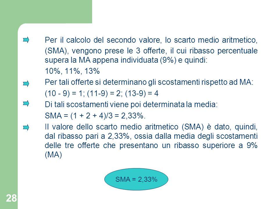 Per il calcolo del secondo valore, lo scarto medio aritmetico, (SMA), vengono prese le 3 offerte, il cui ribasso percentuale supera la MA appena individuata (9%) e quindi: