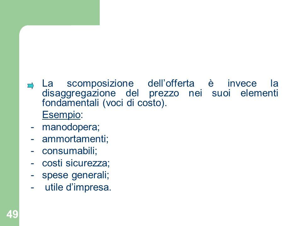 La scomposizione dell'offerta è invece la disaggregazione del prezzo nei suoi elementi fondamentali (voci di costo).