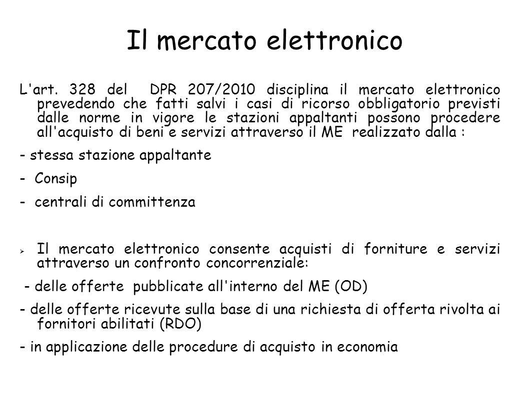 Il mercato elettronico