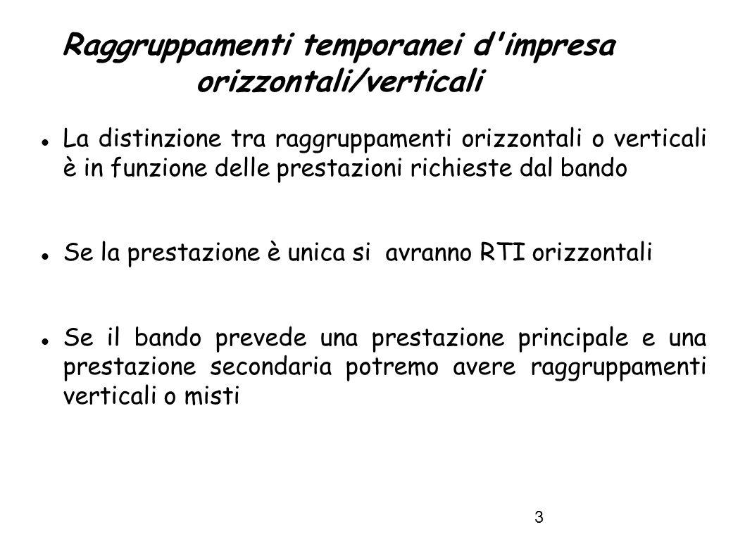 Raggruppamenti temporanei d impresa orizzontali/verticali