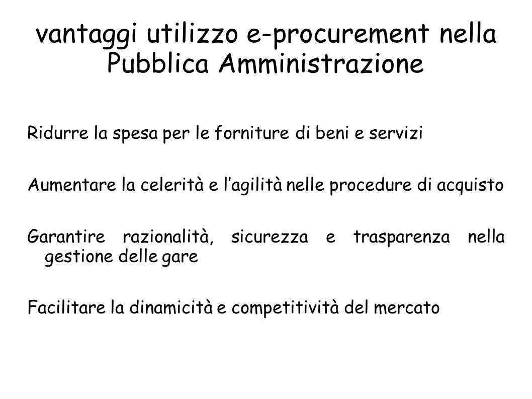 vantaggi utilizzo e-procurement nella Pubblica Amministrazione