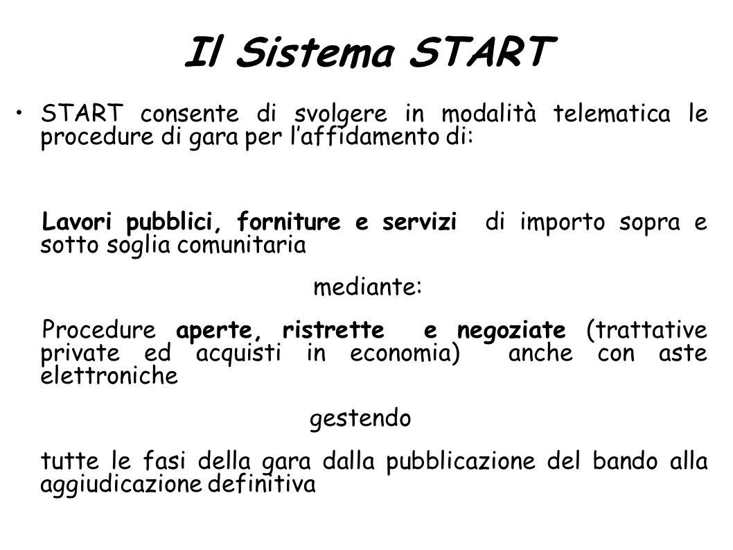 Il Sistema START START consente di svolgere in modalità telematica le procedure di gara per l'affidamento di: