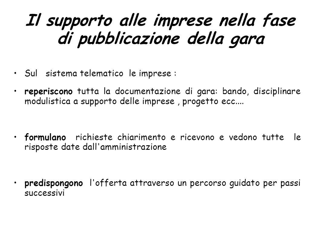 Il supporto alle imprese nella fase di pubblicazione della gara