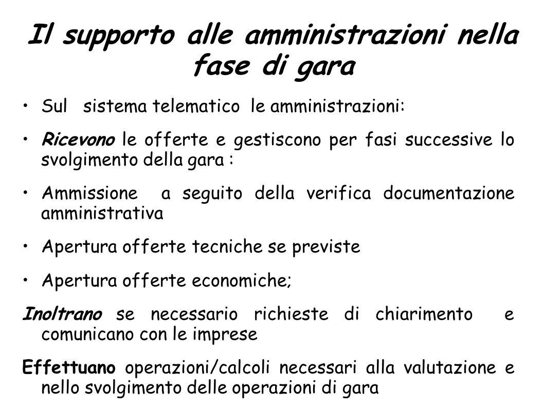 Il supporto alle amministrazioni nella fase di gara