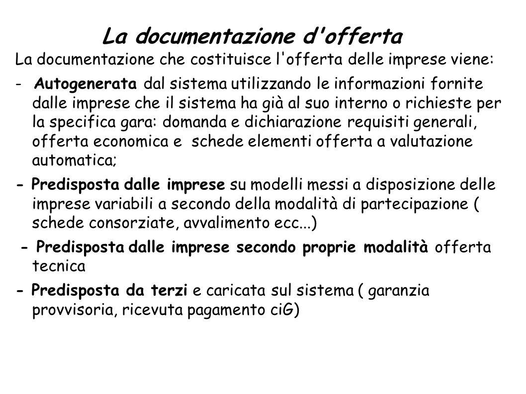 La documentazione d offerta
