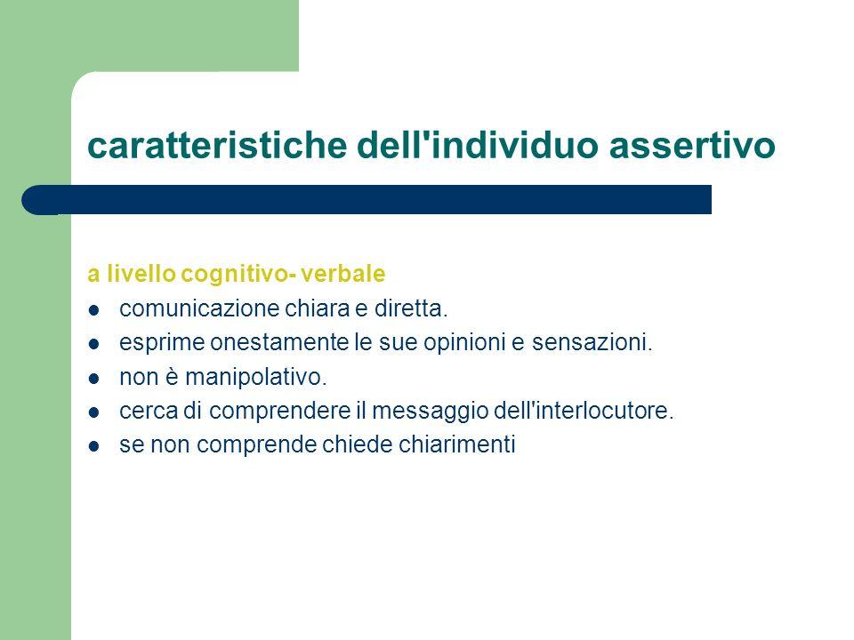 caratteristiche dell individuo assertivo