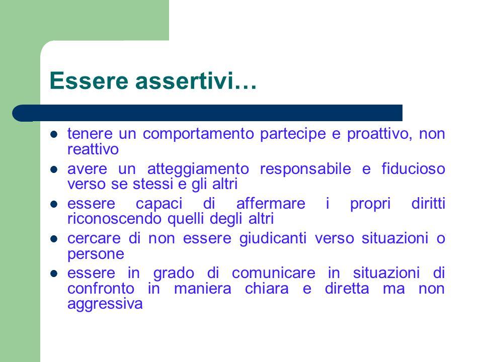 Essere assertivi… tenere un comportamento partecipe e proattivo, non reattivo.