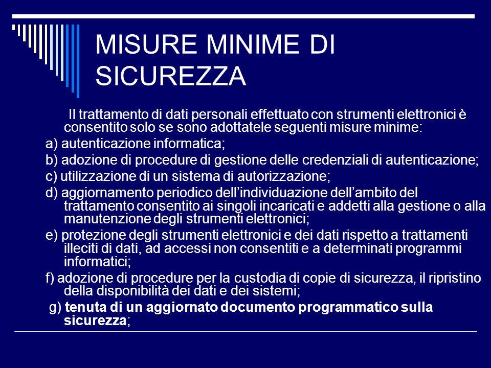 MISURE MINIME DI SICUREZZA