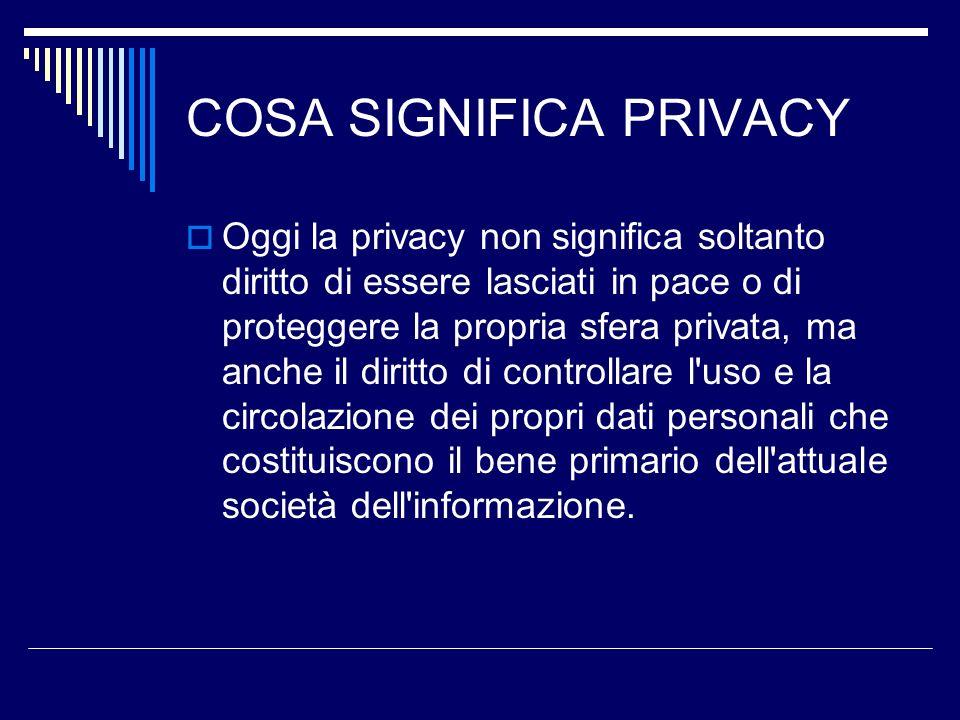 COSA SIGNIFICA PRIVACY