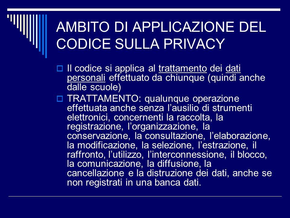 AMBITO DI APPLICAZIONE DEL CODICE SULLA PRIVACY