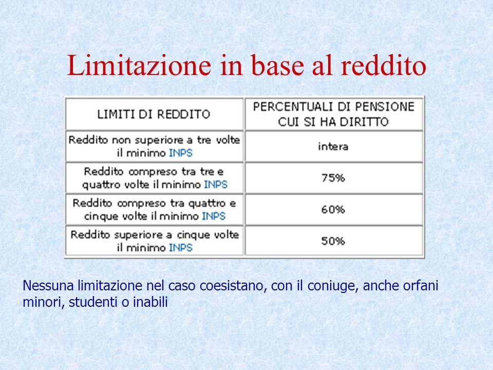 Limitazione in base al reddito