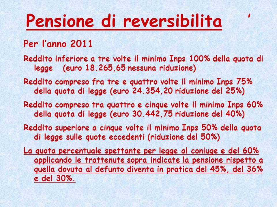 Pensione di reversibilita '