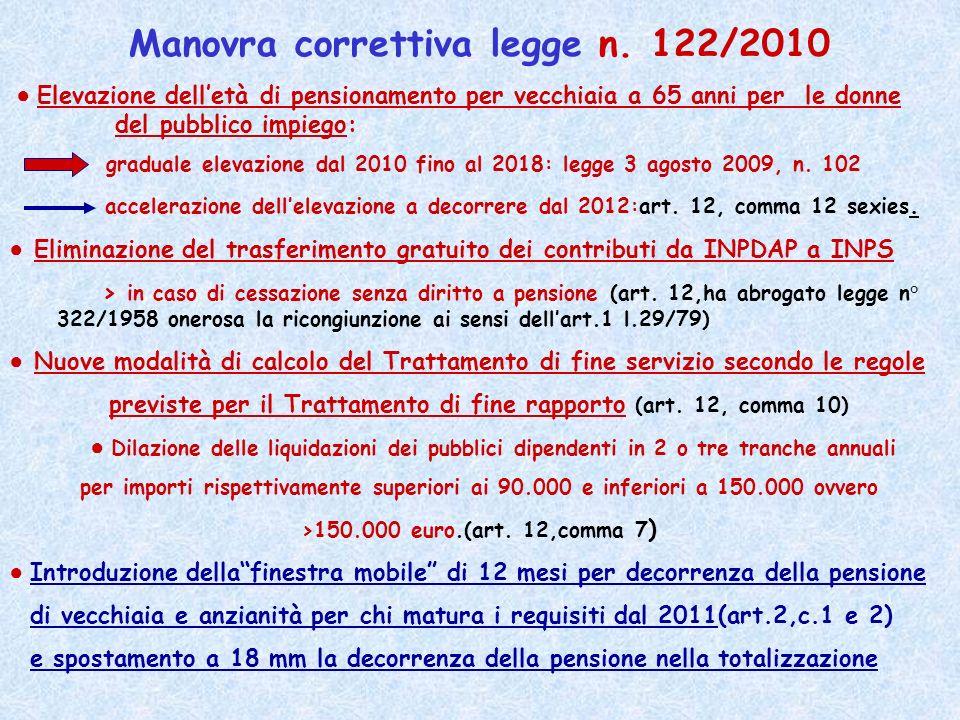 Manovra correttiva legge n. 122/2010