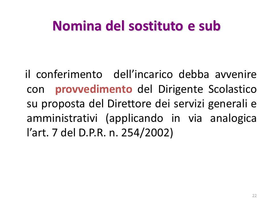 Nomina del sostituto e sub