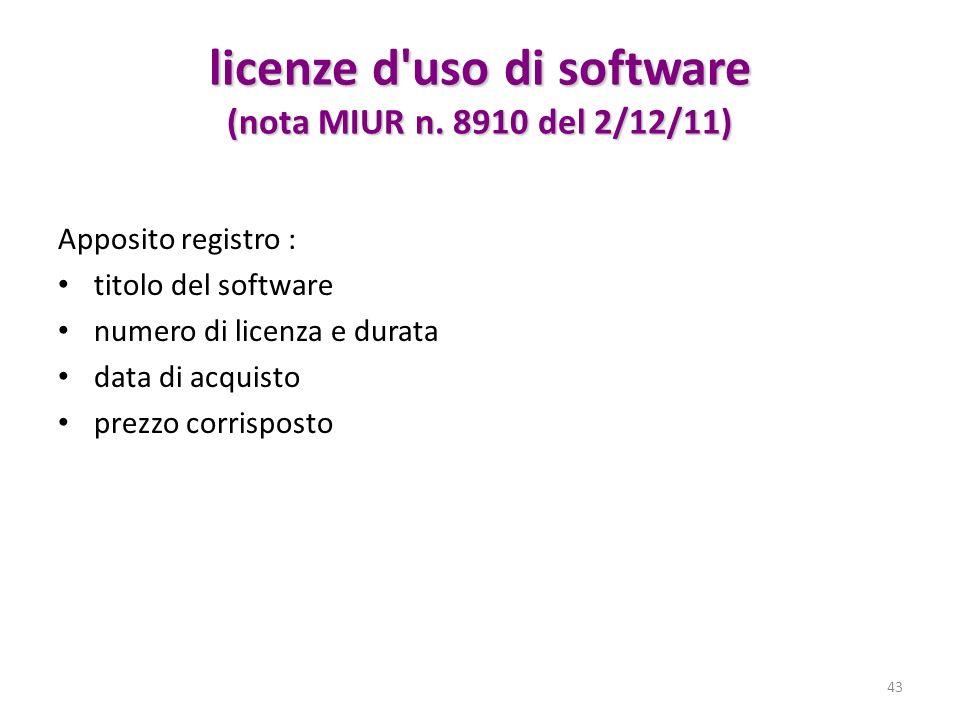 licenze d uso di software (nota MIUR n. 8910 del 2/12/11)