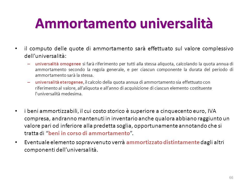 Ammortamento universalità