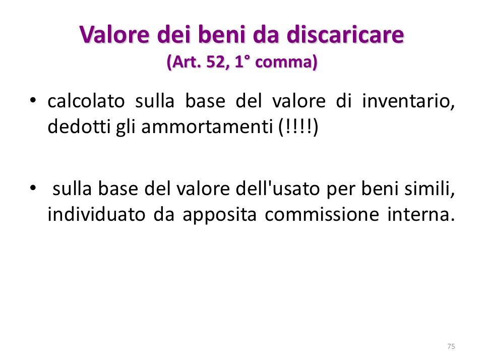 Valore dei beni da discaricare (Art. 52, 1° comma)