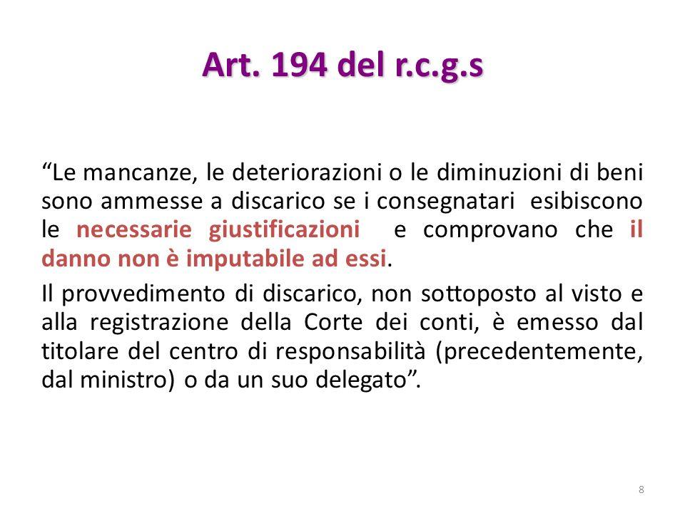 Art. 194 del r.c.g.s