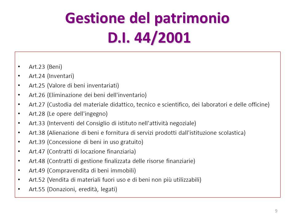 Gestione del patrimonio D.I. 44/2001