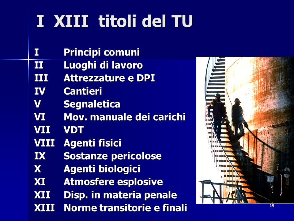 I XIII titoli del TU I Principi comuni II Luoghi di lavoro