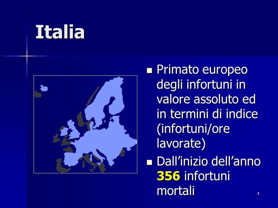 Italia Primato europeo degli infortuni in valore assoluto ed in termini di indice (infortuni/ore lavorate)
