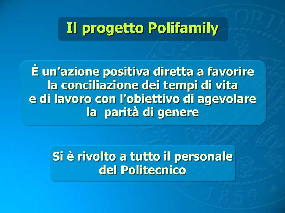 Il progetto Polifamily
