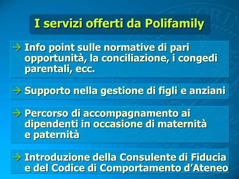I servizi offerti da Polifamily