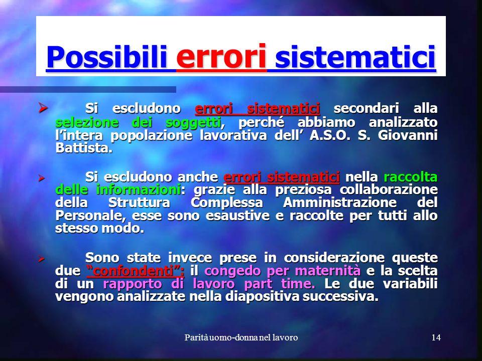 Possibili errori sistematici