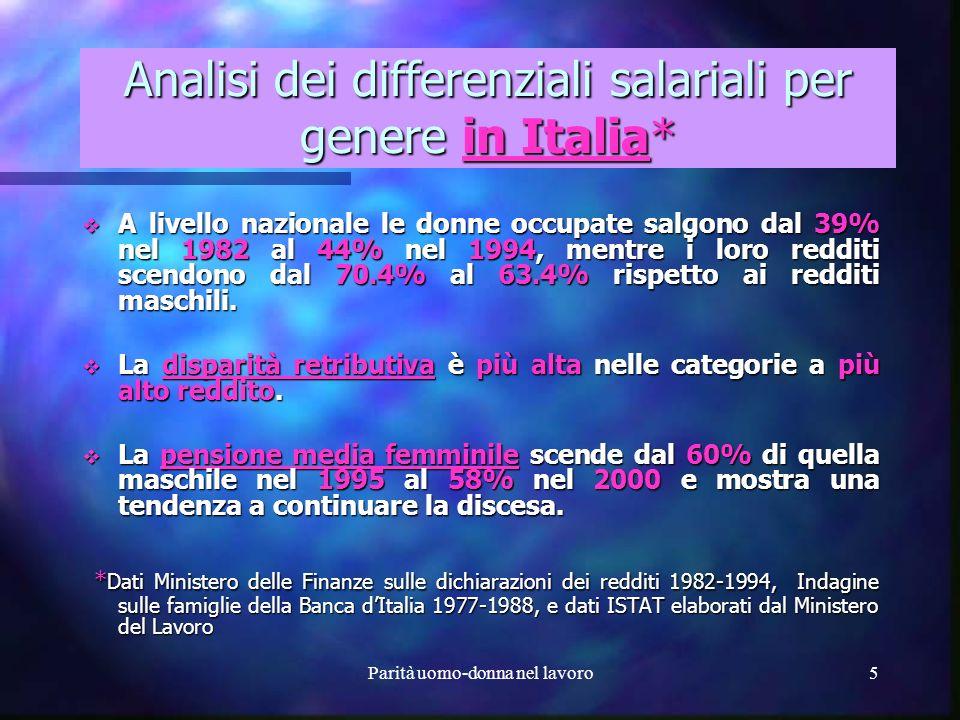 Analisi dei differenziali salariali per genere in Italia*