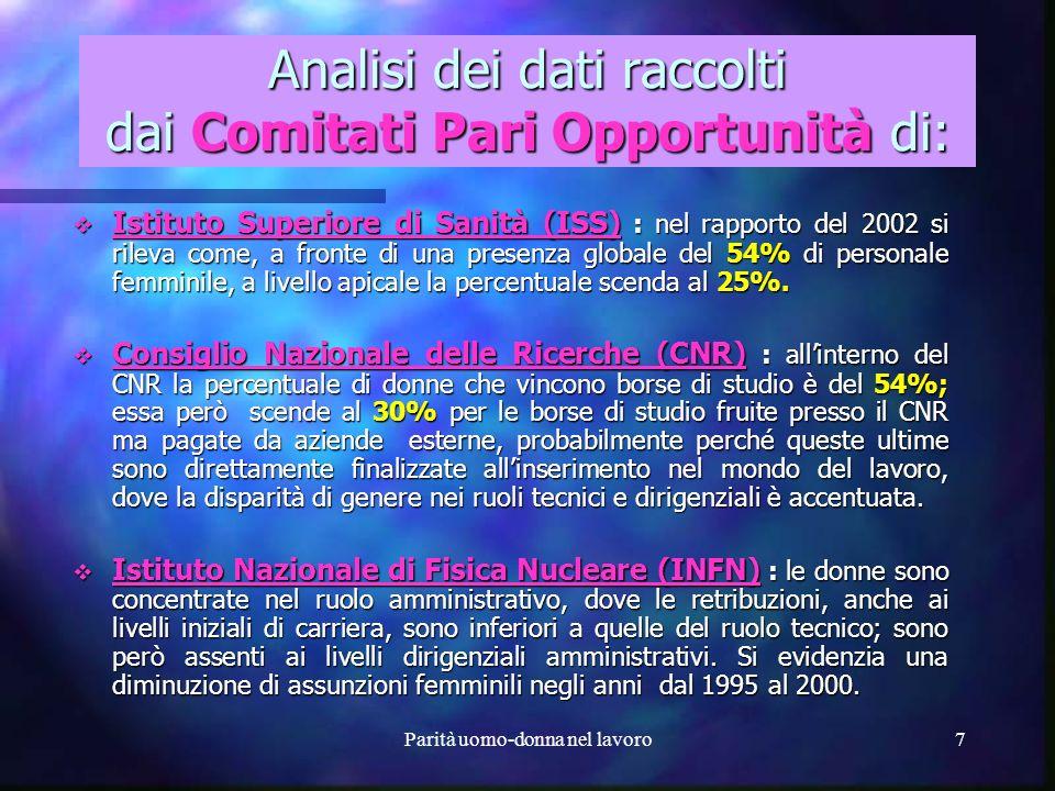Analisi dei dati raccolti dai Comitati Pari Opportunità di: