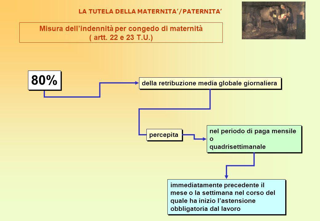 Misura dell'indennità per congedo di maternità ( artt. 22 e 23 T.U.)