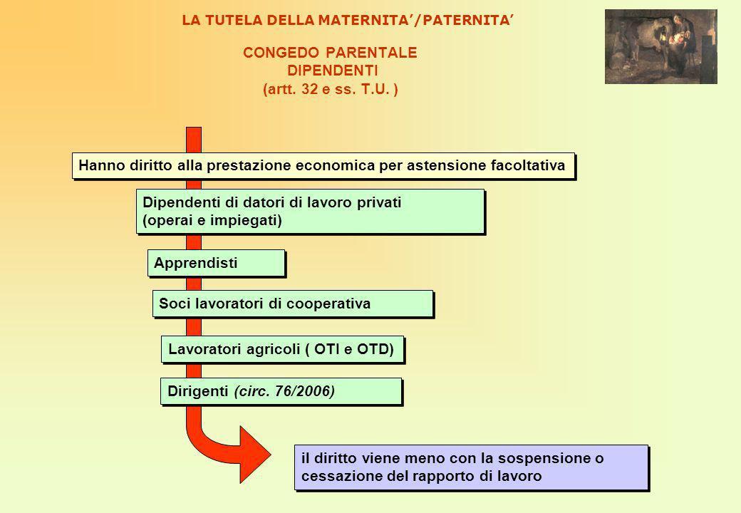 CONGEDO PARENTALE DIPENDENTI (artt. 32 e ss. T.U. )