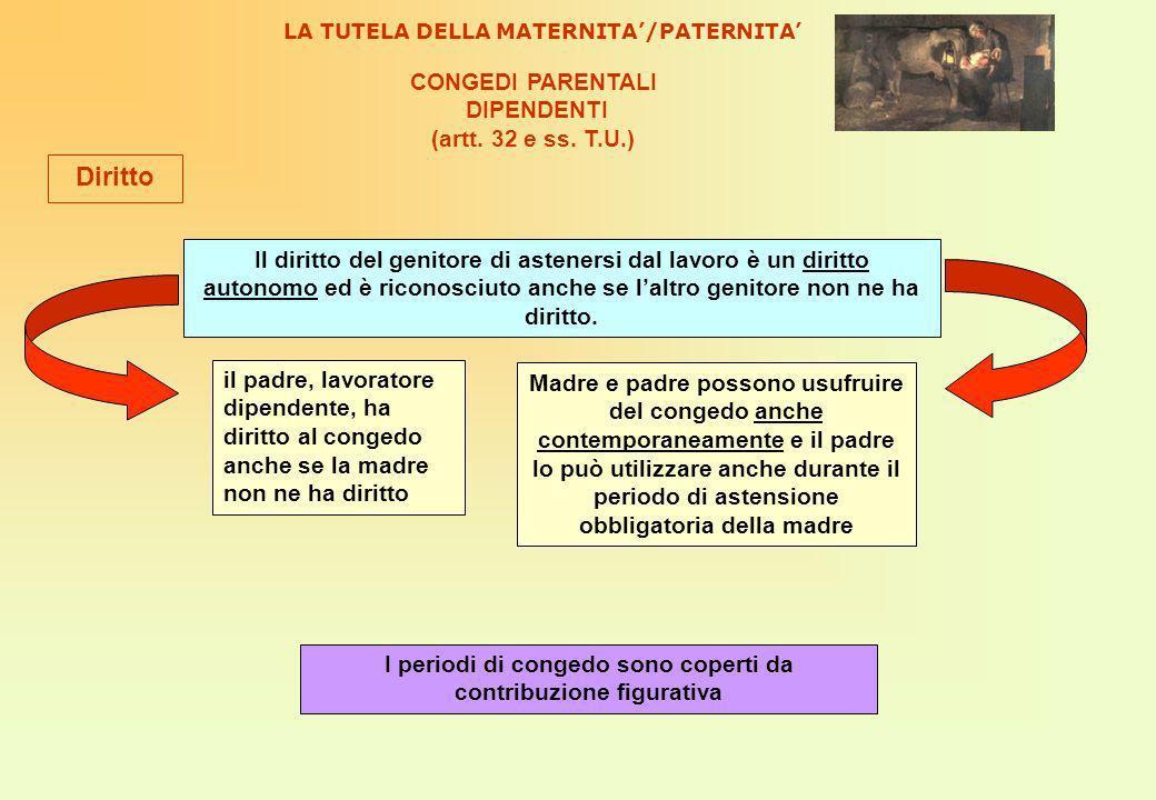 Diritto CONGEDI PARENTALI DIPENDENTI (artt. 32 e ss. T.U.)