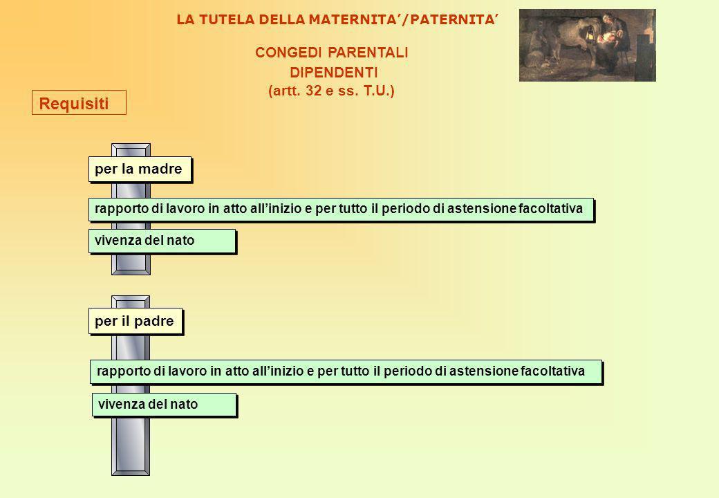 Requisiti CONGEDI PARENTALI DIPENDENTI (artt. 32 e ss. T.U.)