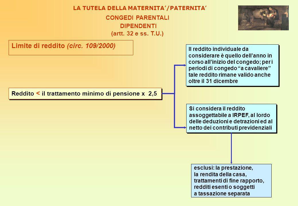 Limite di reddito (circ. 109/2000)
