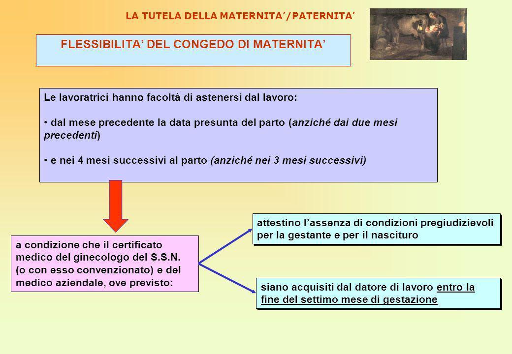 FLESSIBILITA' DEL CONGEDO DI MATERNITA'