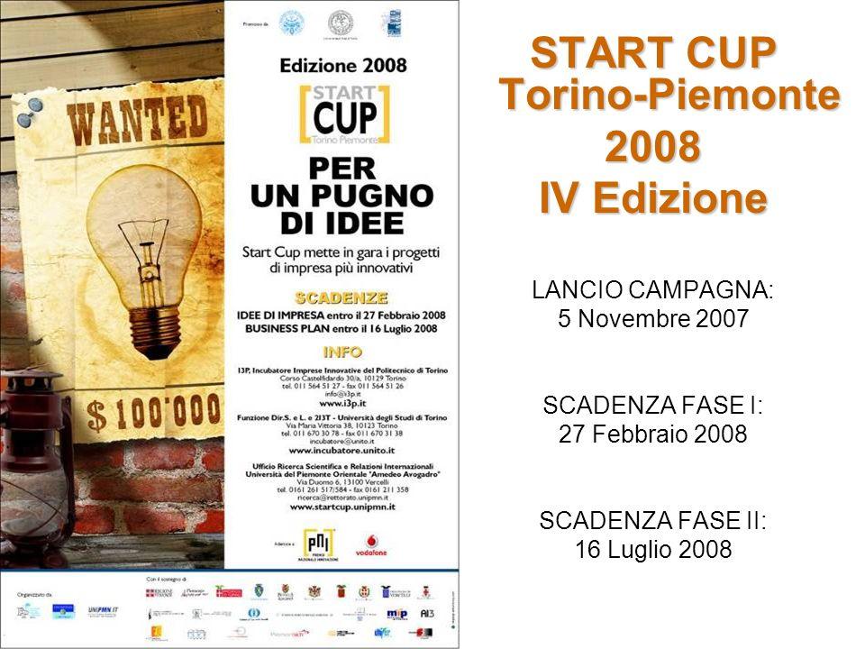 START CUP Torino-Piemonte
