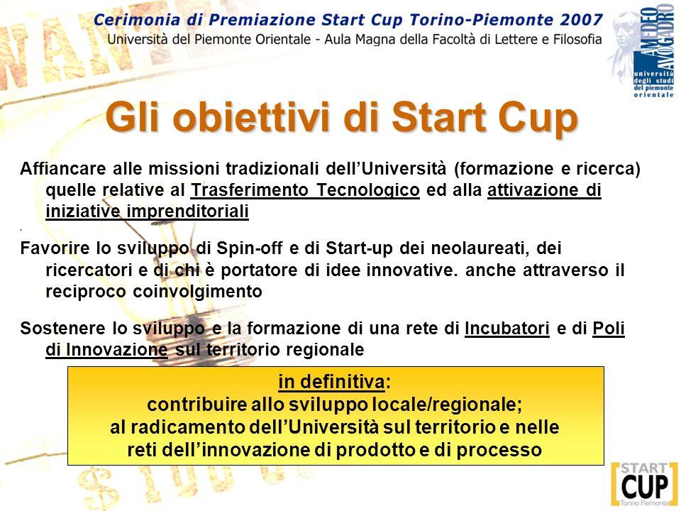 Gli obiettivi di Start Cup