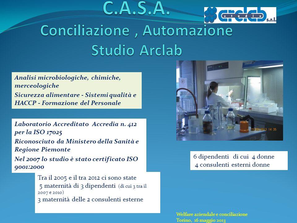 C.A.S.A. Conciliazione , Automazione Studio Arclab