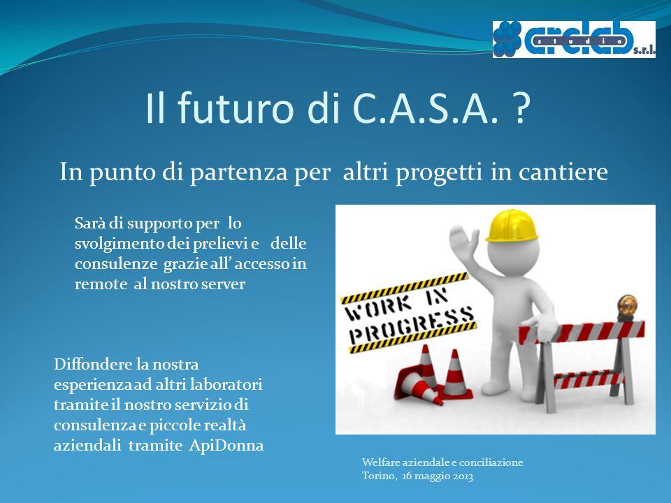 Il futuro di C.A.S.A. In punto di partenza per altri progetti in cantiere.
