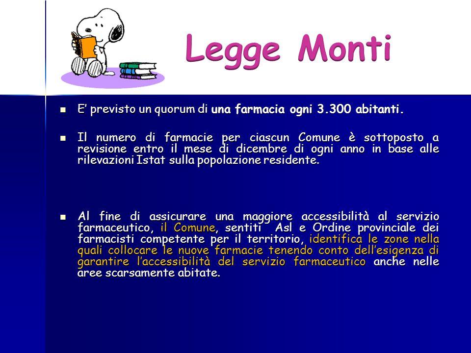 Legge Monti E' previsto un quorum di una farmacia ogni 3.300 abitanti.