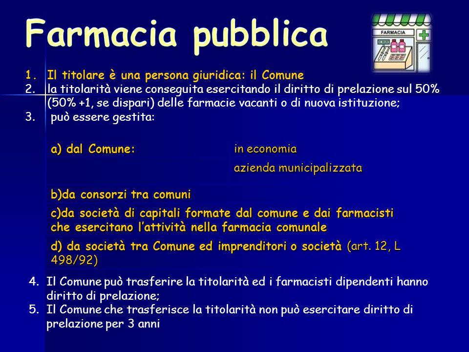 Farmacia pubblica Il titolare è una persona giuridica: il Comune