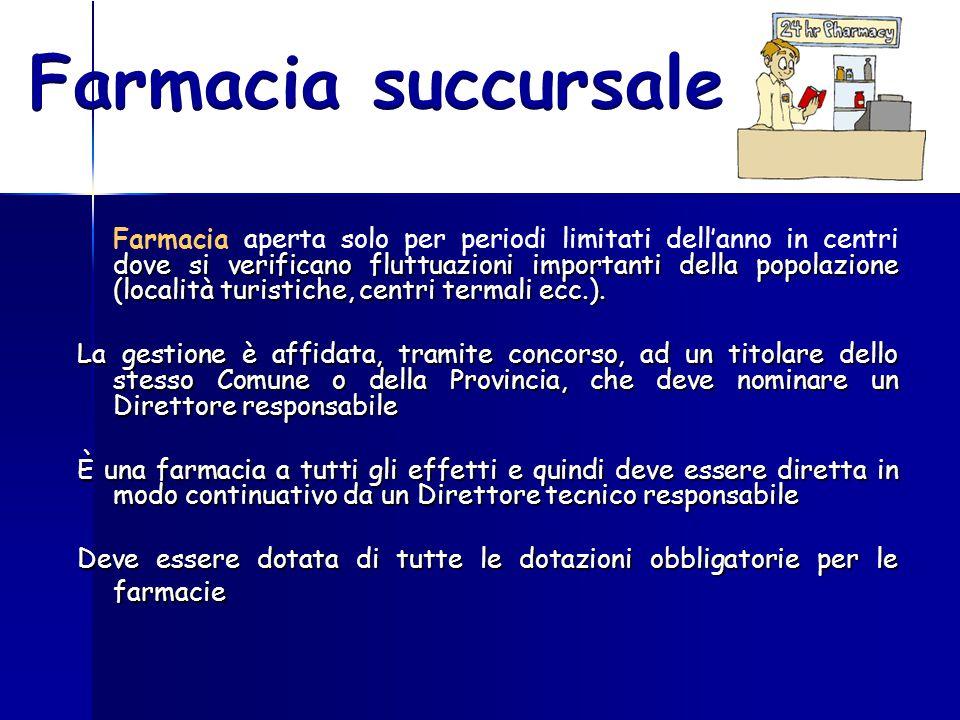 Farmacia succursale