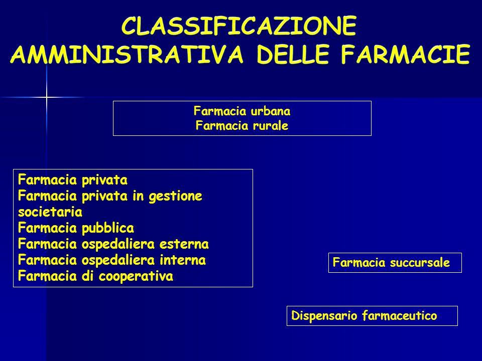 AMMINISTRATIVA DELLE FARMACIE