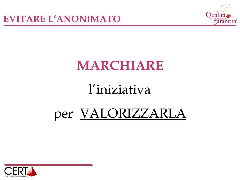 EVITARE L'ANONIMATO MARCHIARE l'iniziativa per VALORIZZARLA