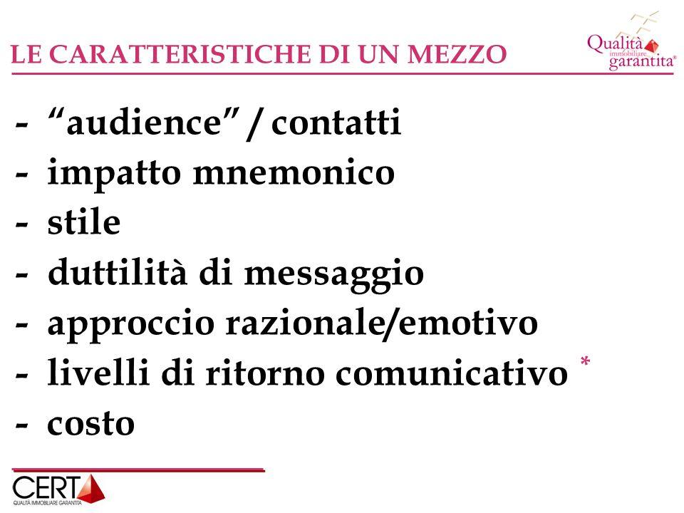 - audience / contatti - impatto mnemonico - stile