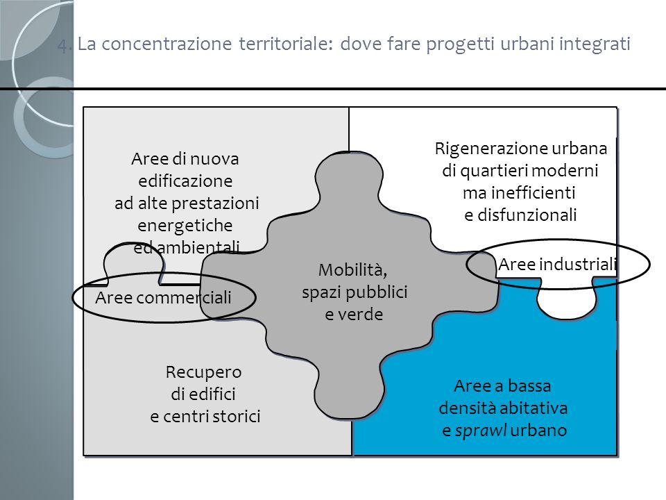 4. La concentrazione territoriale: dove fare progetti urbani integrati