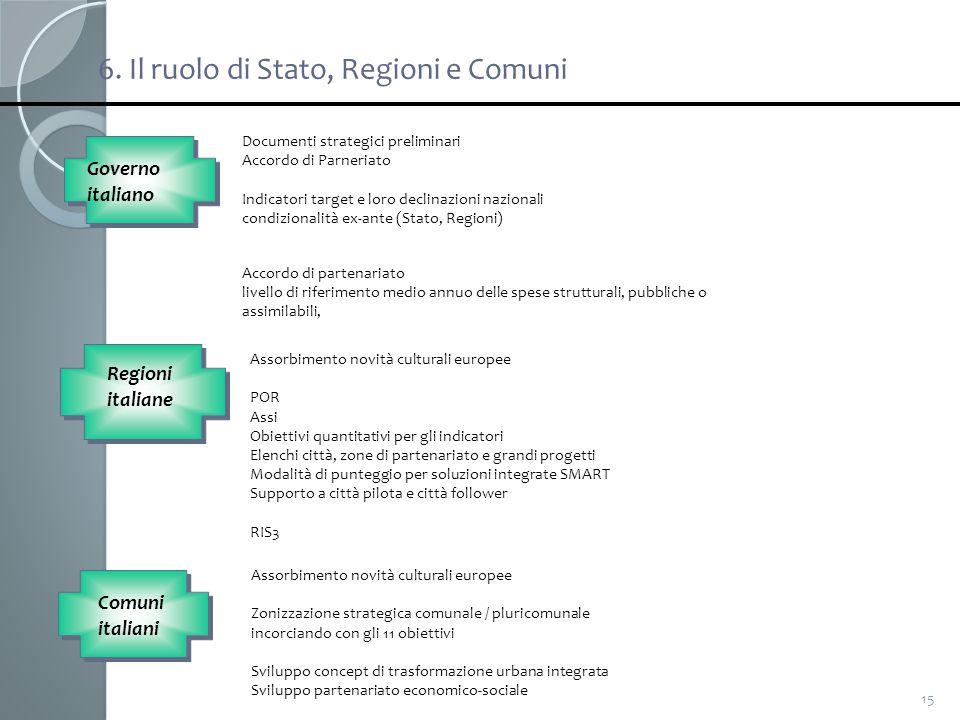 6. Il ruolo di Stato, Regioni e Comuni