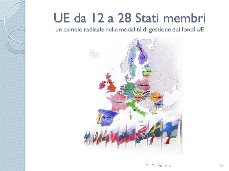 UE da 12 a 28 Stati membri un cambio radicale nelle modalità di gestione dei fondi UE