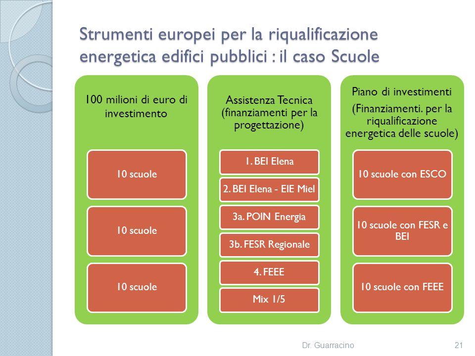 Strumenti europei per la riqualificazione energetica edifici pubblici : il caso Scuole